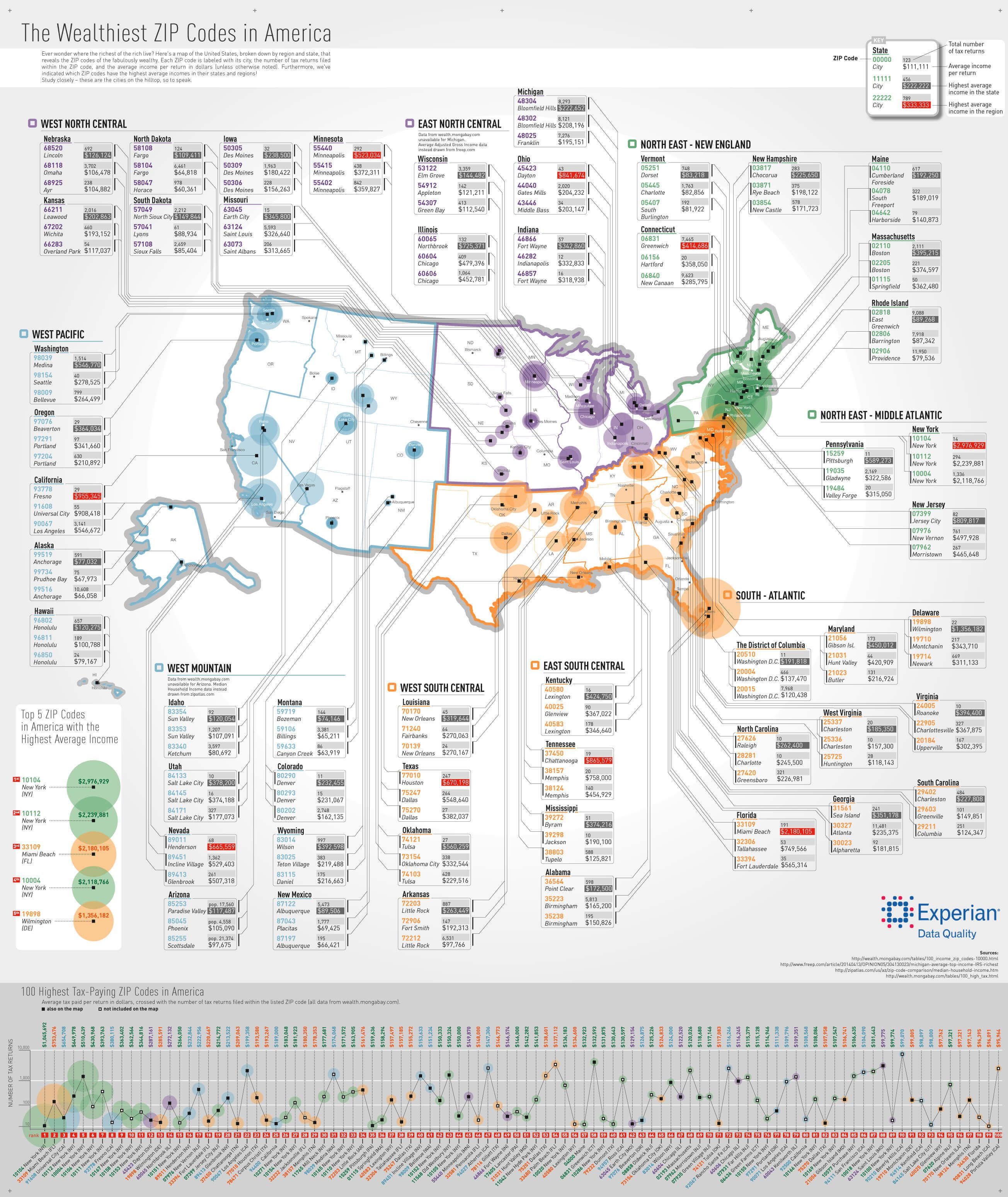 USA States And Capital An Major Cities Map TRAVEL Road Trip Map - Usa map airport codes