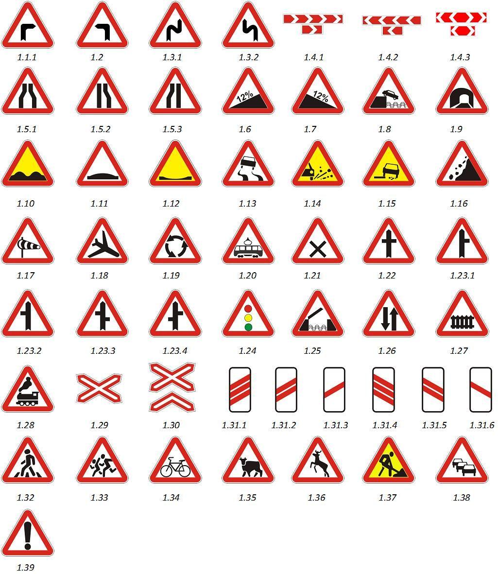 Дорожные знаки от 163грн. (с изображениями) | Знаки, Картинки