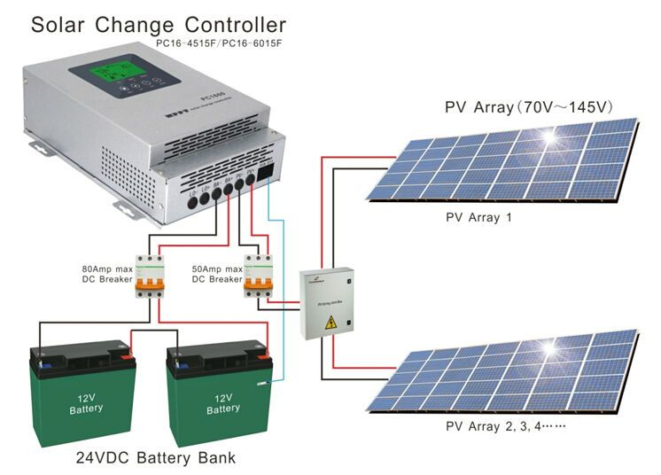 Must Brand 60a 48v Mppt Solar Charge Controller System Buy 60a 48v Mppt Solar Charge Controller System Hign Tracking Eff Solar Roof Solar Panel Save Energy