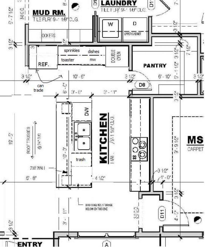 Kitchen Design Principles Home Interior Design 2015 ...