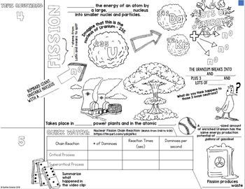 Nuclear Fission and Fusion Reactions Cornell Doodle Notes