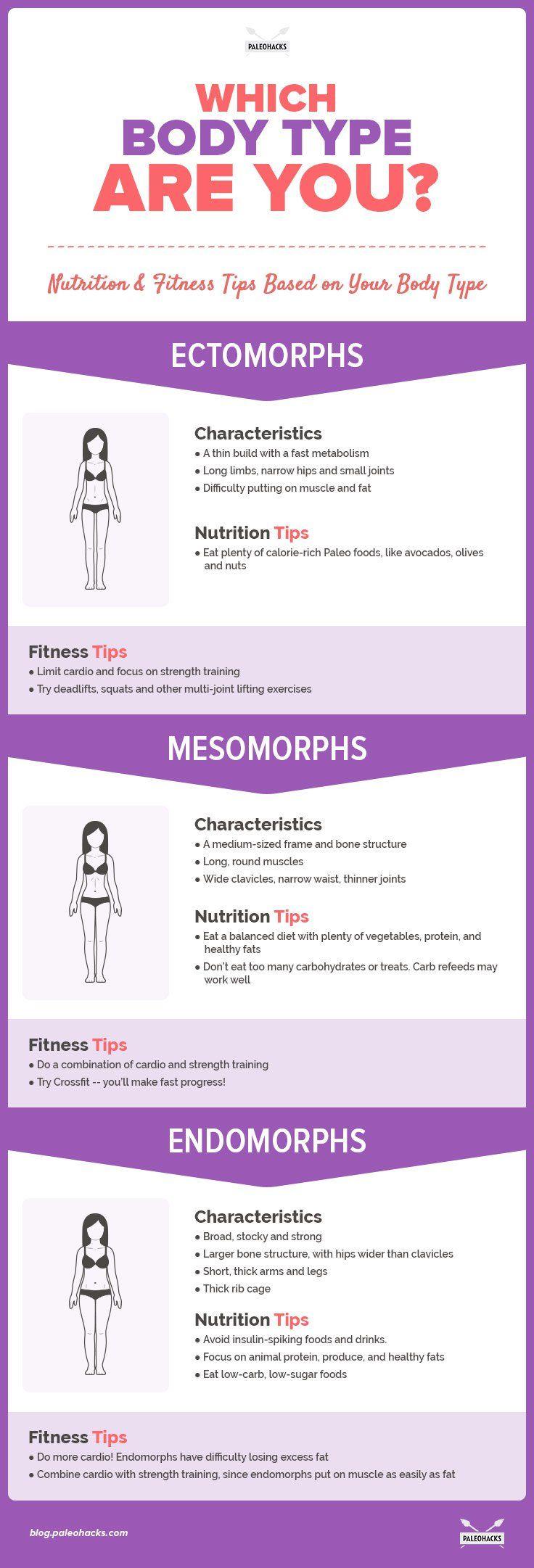 Simple diet meal plan uk
