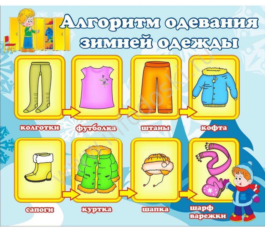 Алгоритмы для детей в детском саду в картинках ( одевания ...