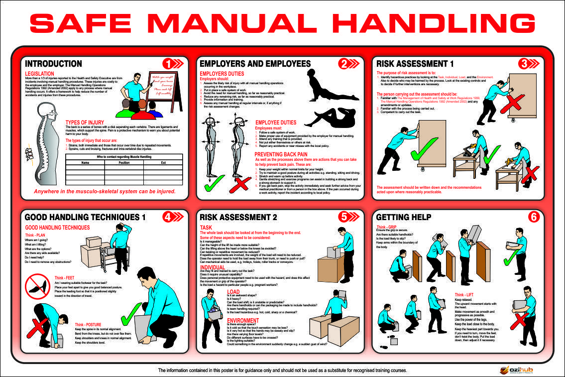 Safe Manual Handling Poster DesignJpg   Work
