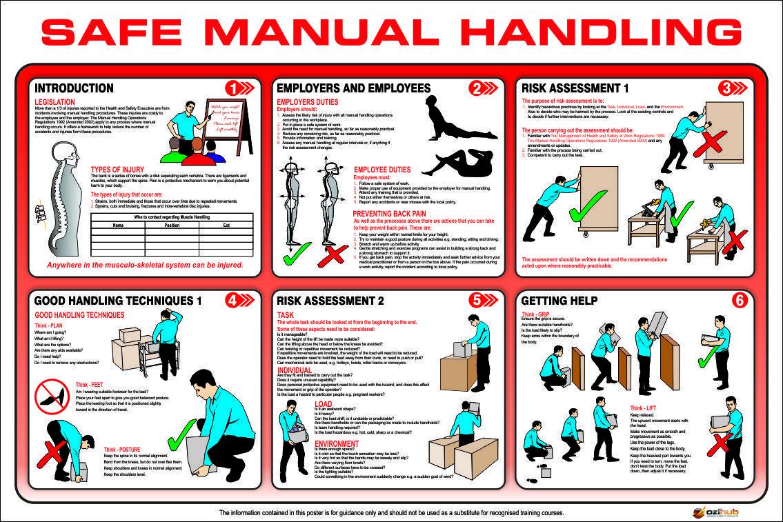 8027--Safe Manual Handling Poster Design.Jpg (1135×757) | Work