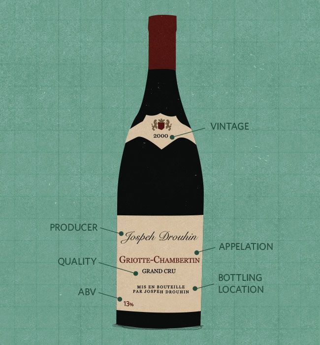 Shopping For French Wines Indeed Any Old World Wines Can Be A