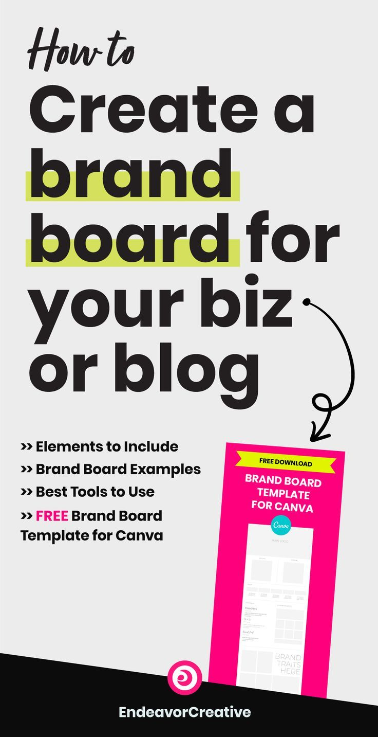How To Create A Brand Board Ultimate Guide with Template