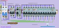 Esquemas eléctricos: Cuadro general