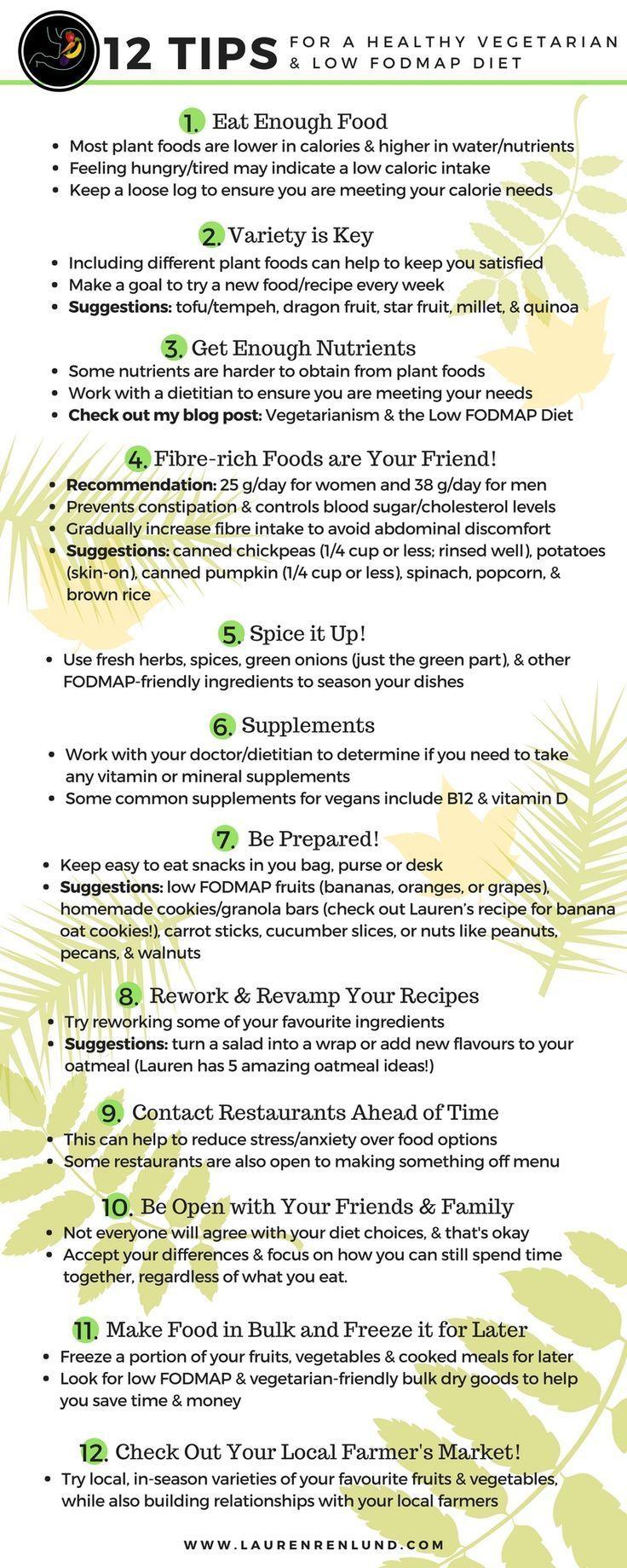 Photo of 12 Tipps für eine gesunde vegetarische oder vegane Low-FODMAP-Ernährung!