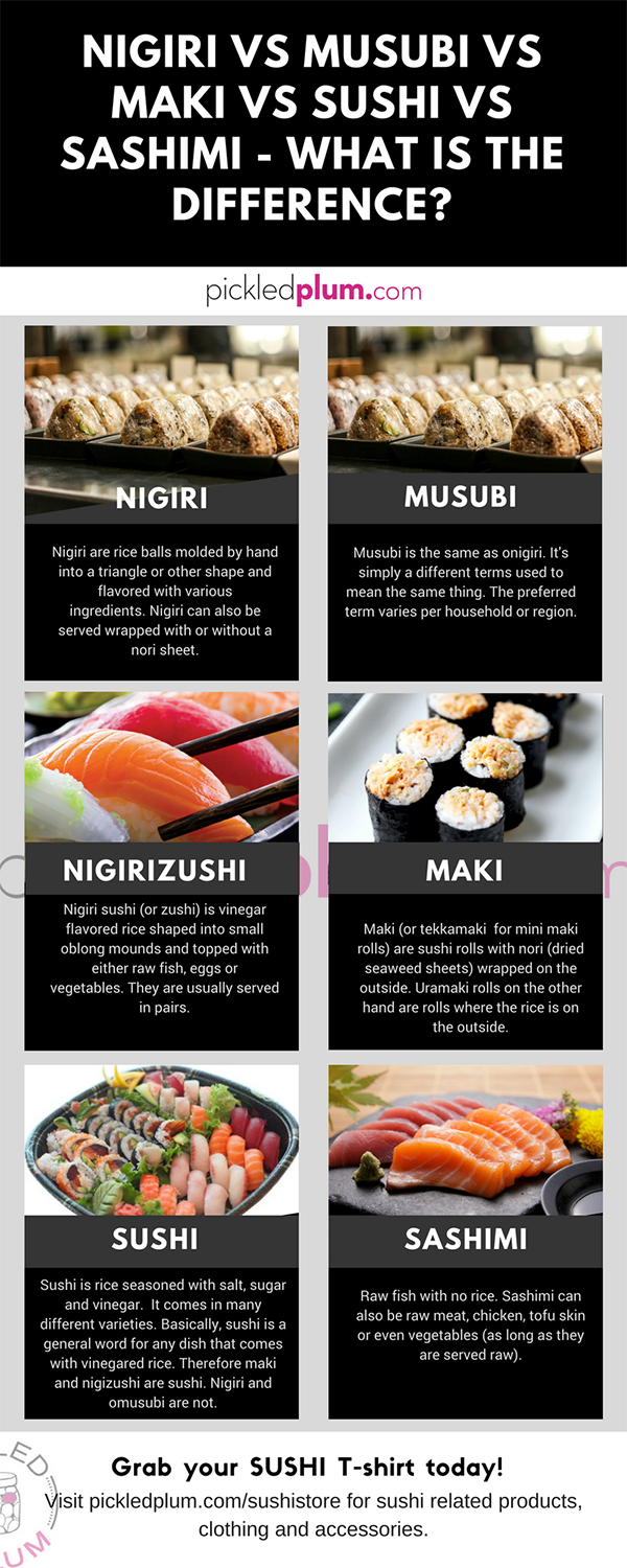 What is the difference between sushi and rolls