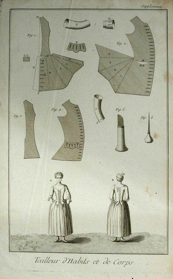 Pin By Dilekmidilesek On Giyim Ve Kalıpları Naaipatronen Vintage