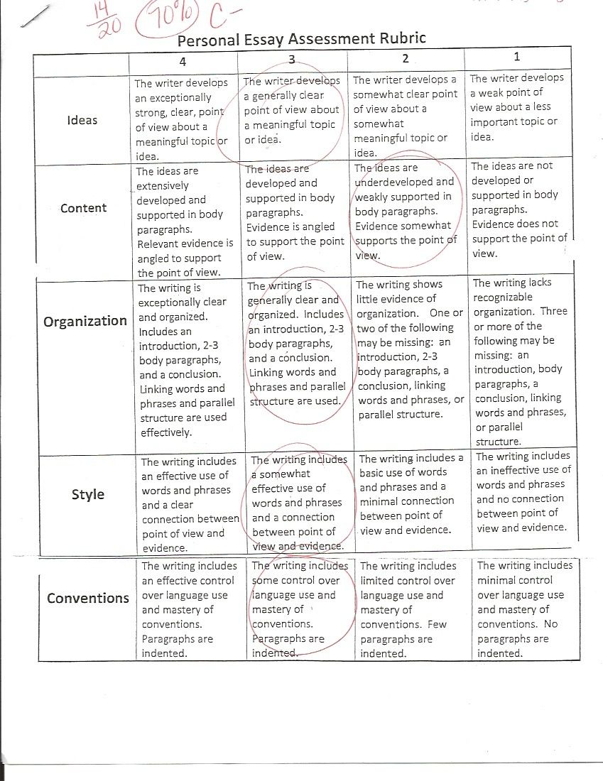 and contrast essay rubrics Compare contrast rubricdoc name/period: _____ comparative anatomy: comparison-contrast essay rubric use your knowledge of human anatomy and compare.