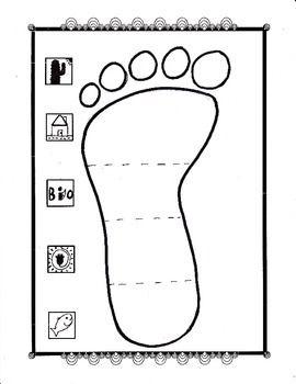 My Ecological Footprint Carbon Footprint Ecology Footprint