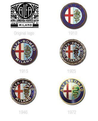A Look At Some Car Companies Logos Design Evolution Alfa Romero