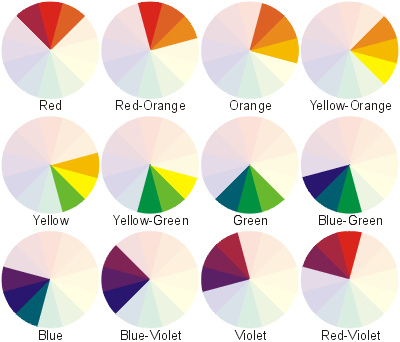 Harmonious colour schemes sometimes called analogous are - Analogous color scheme definition ...