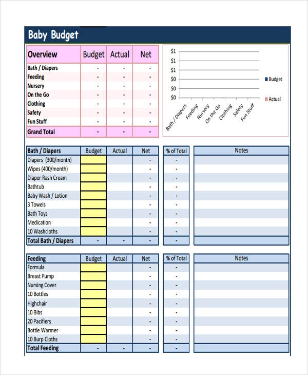 9+ Baby Budget Templates Baby on a budget, Budget