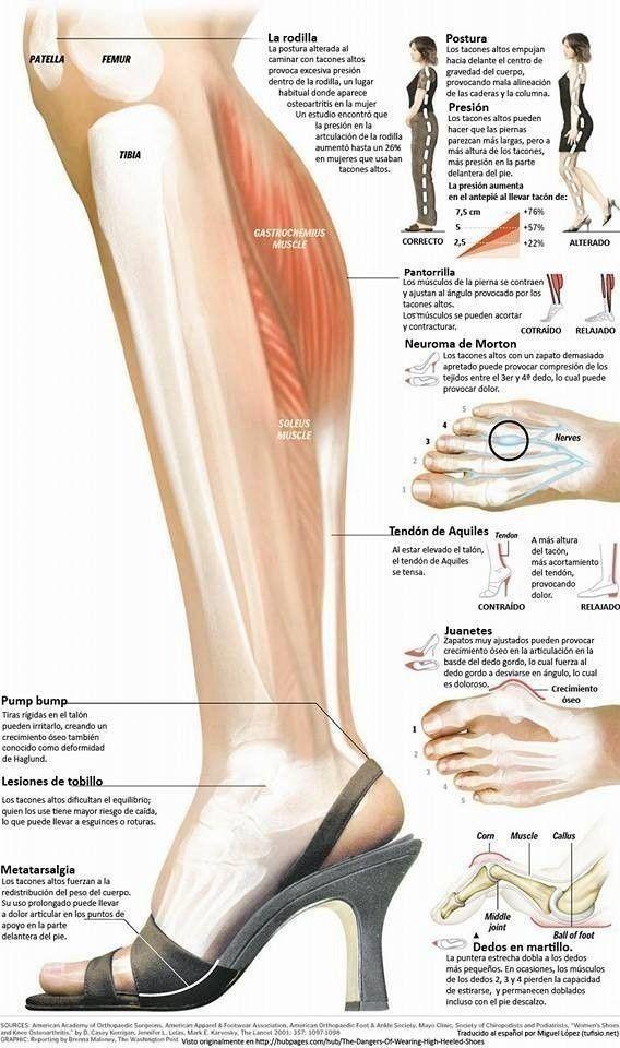 dfffc5786 15 trucos para que no te duelan los pies | Medicina natural | Dolor ...