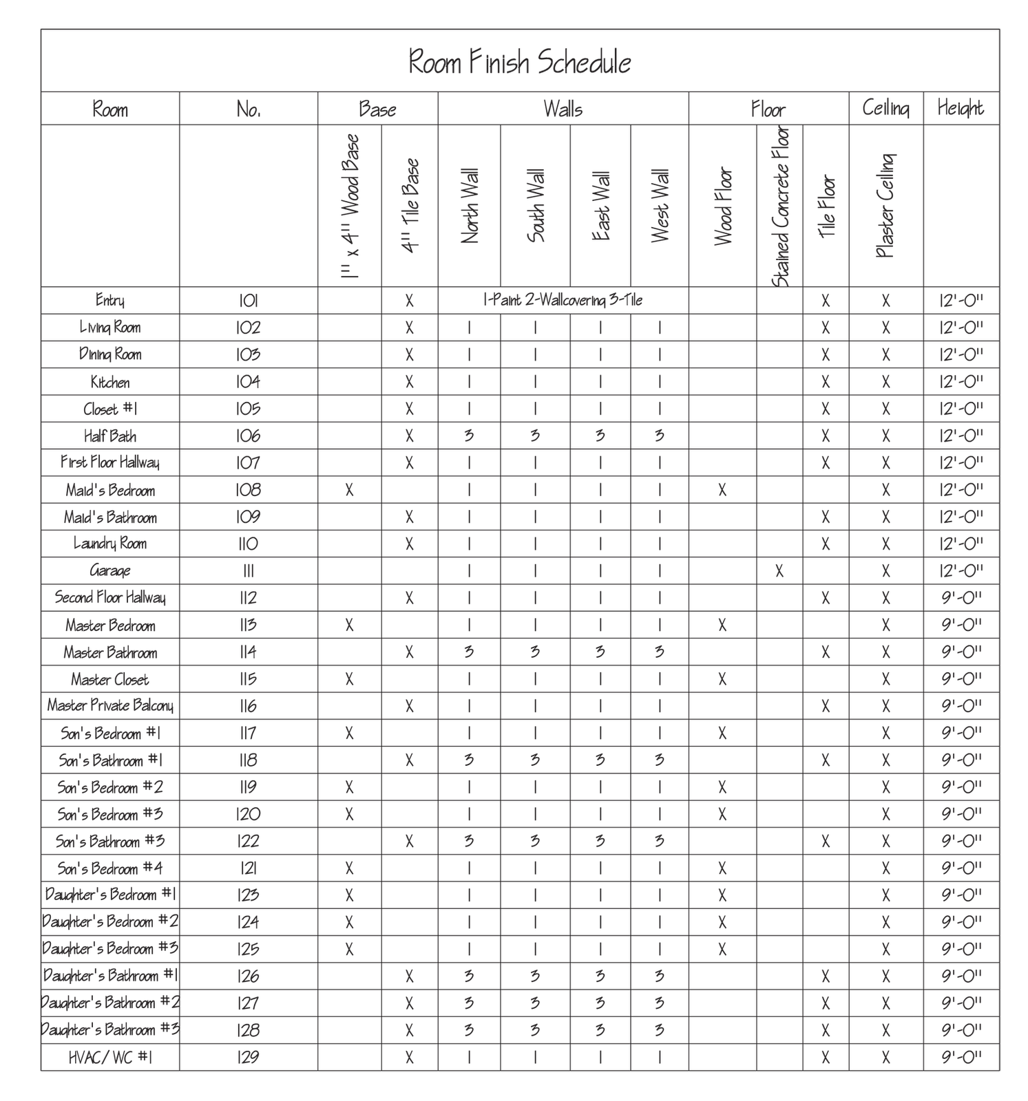 Room Finish Schedule Template