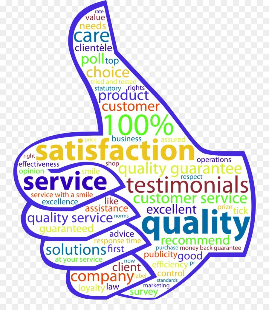 Customer Service Clipart In 2021 Customer Service Quotes Service Quotes Clip Art