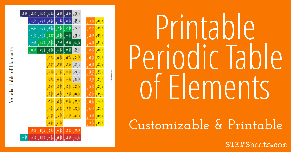 A Customizable And Printable Periodic Table Of Elements Choose Only