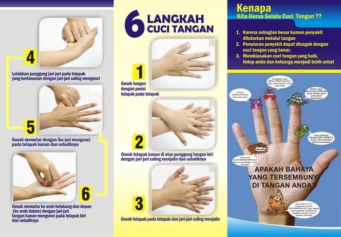 Poster 6 Langkah Cuci Tangan Google Search Mencuci Tangan Tangan Poster