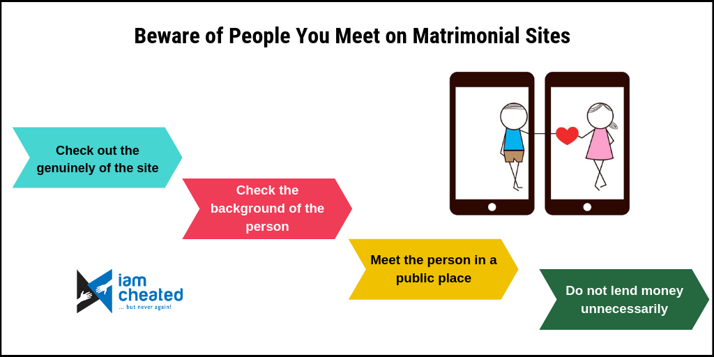 In this busy world, many people prefer matrimonial sites to