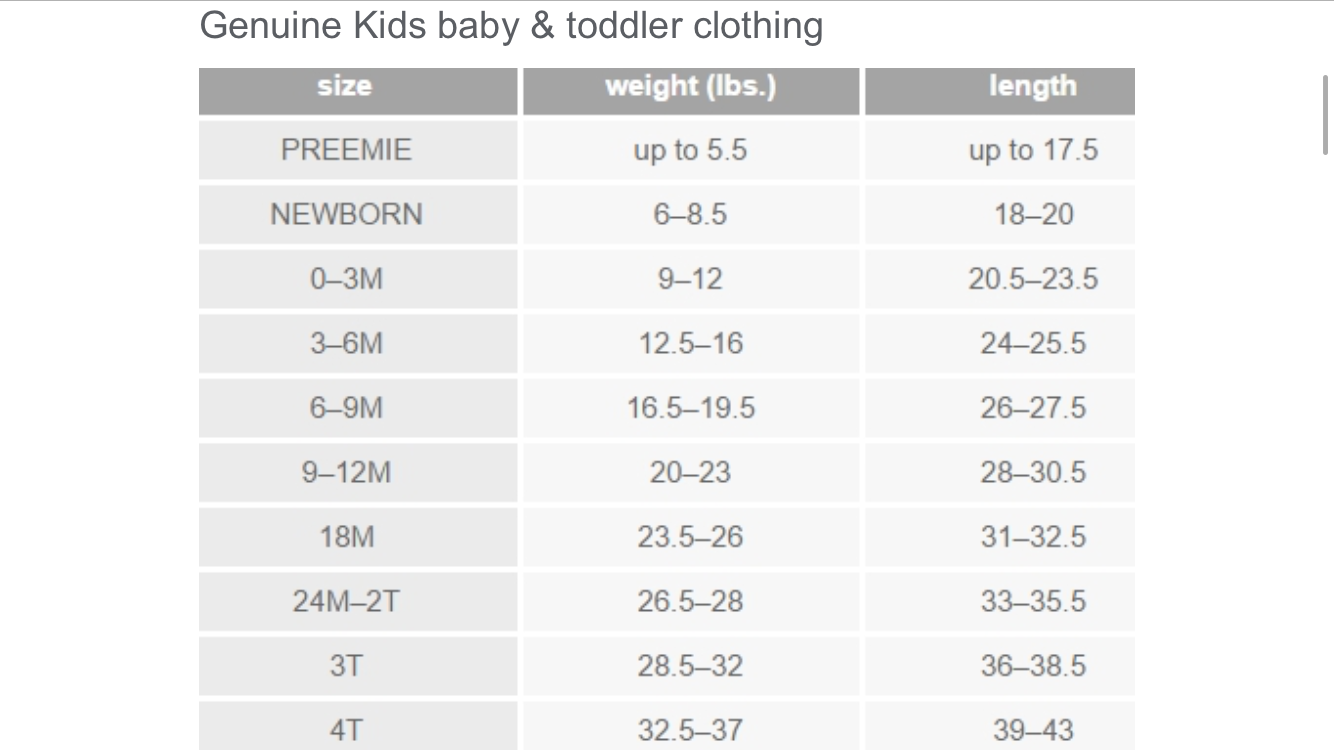 Pin by aw on kids sizing charts pinterest chart charts menu kids graphics children infants little children babys geenschuldenfo Gallery