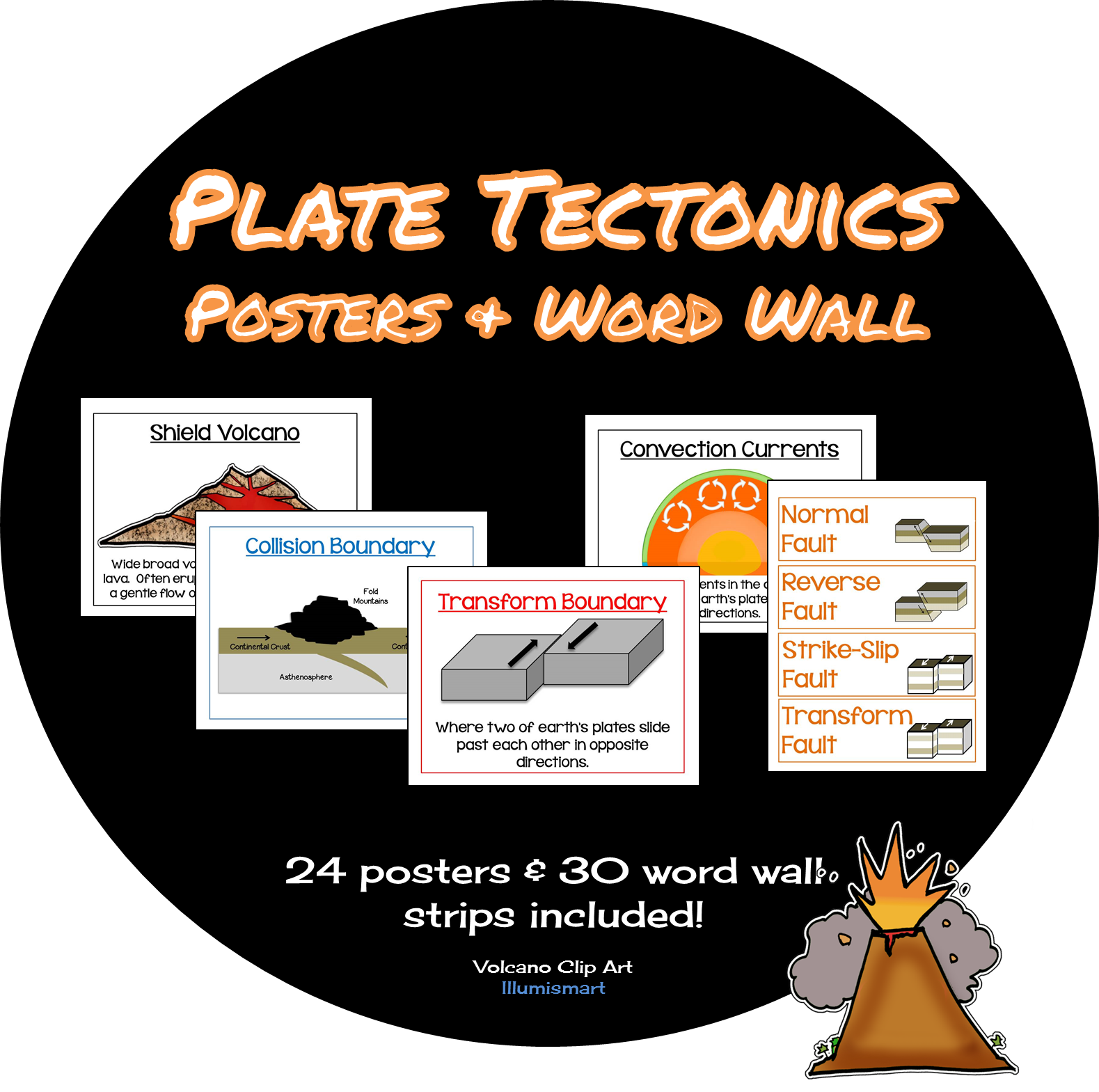 Plate Tectonics  Volcanoes, Plate Boundaries & Earthquake Faults Posters