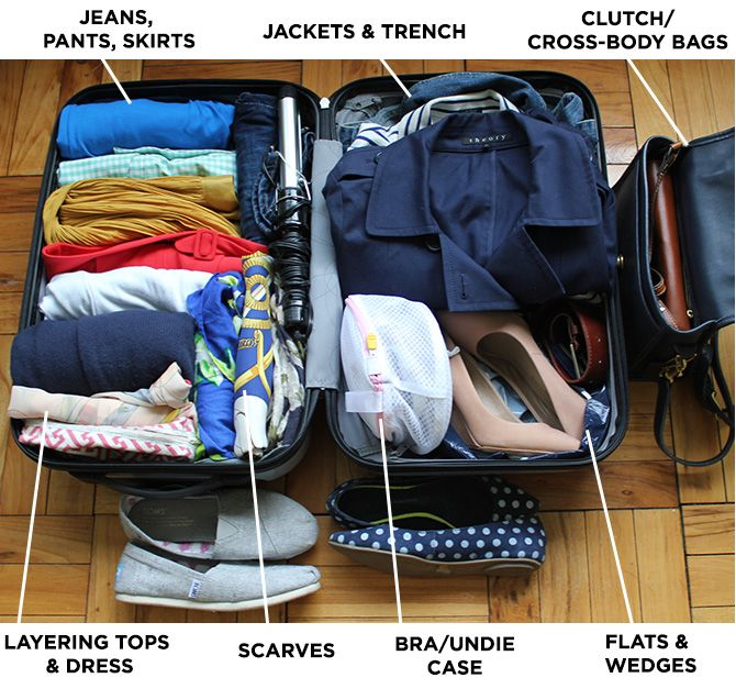 Travel Tips Packing Hacks Tips Essentials: Eat & Explore London (and Packing Light For Tourism