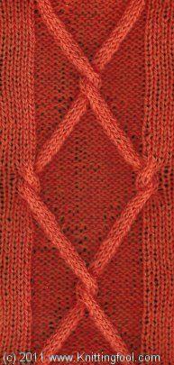 Fastened Diamonds - Knittingfool Stitch Detail