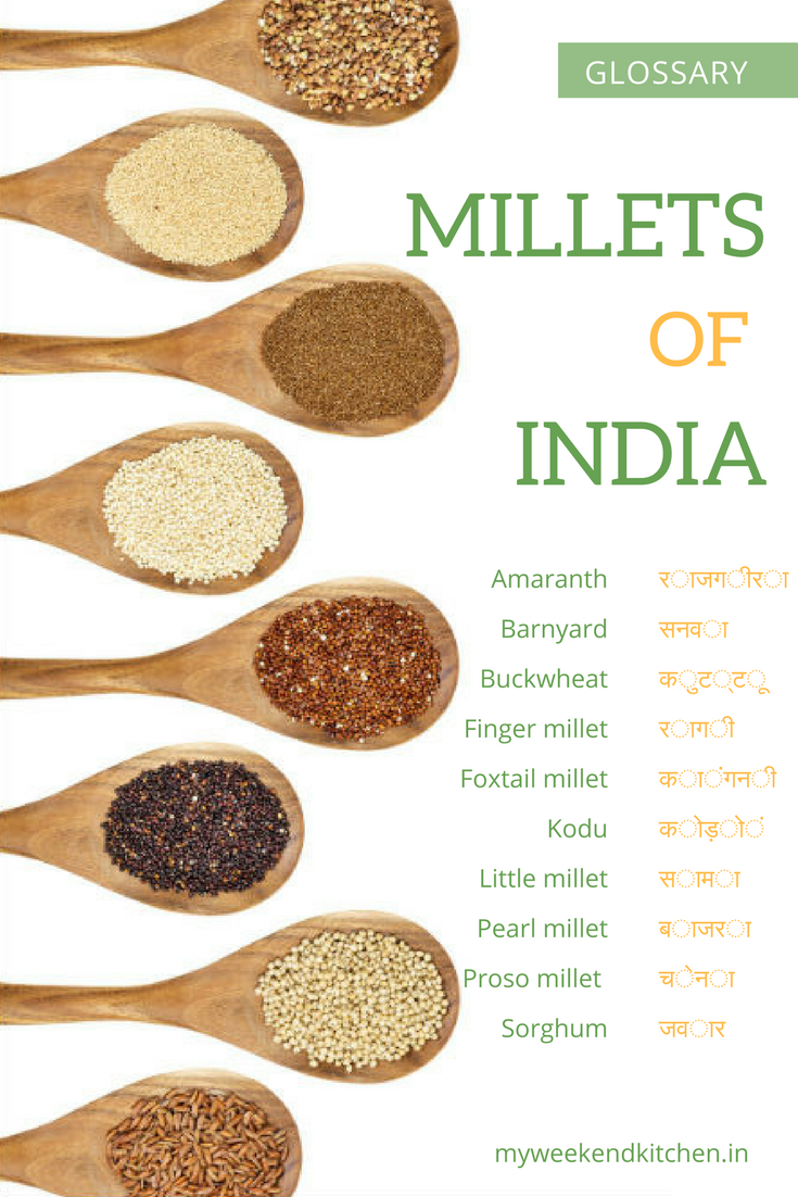 Millet Recipes and Glossary of Millets and other grains in ...