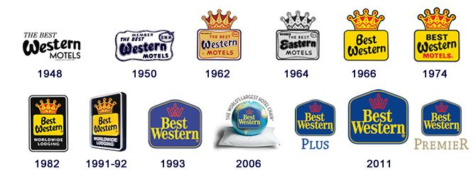 Best Western International Our History From 1946 To Present Logo Evolution Identity Logo Western Logo