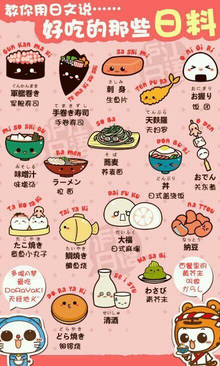 Pin by Karoll on Język japoński   Język japoński