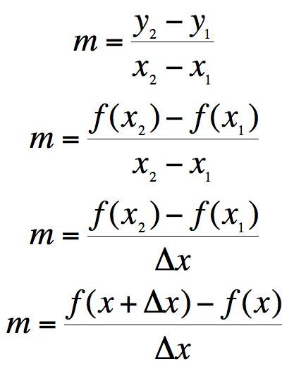 LOVE this! Calculus becomes soo much easier when you