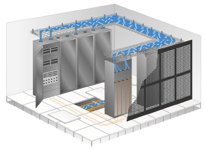 Data Center Cooling Market Size Share Growth Regional Outlook