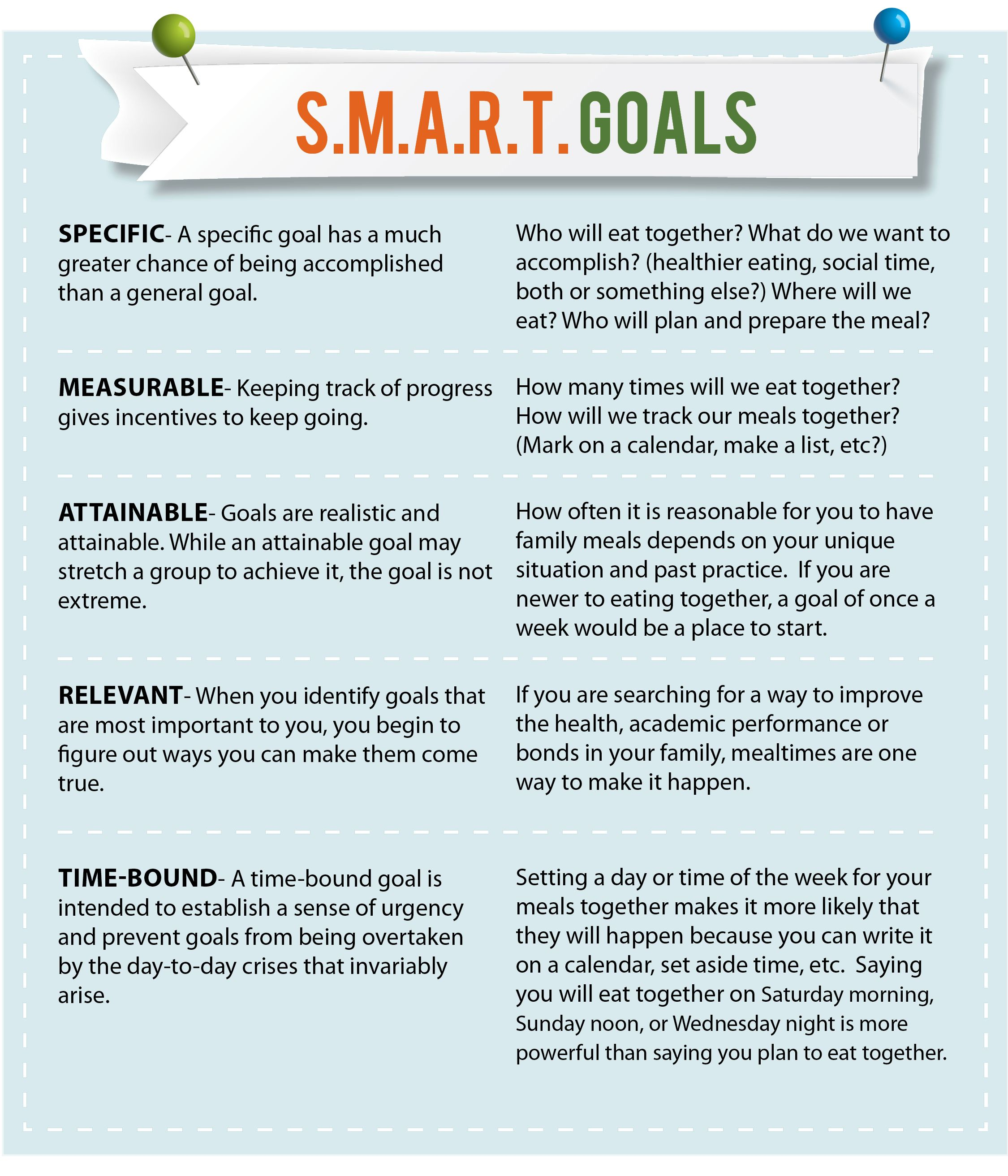 Example Of A S M A R T Goal Chart
