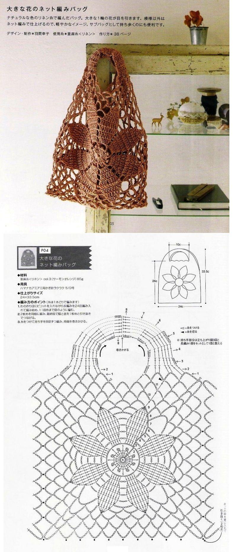 crochet beach bag! | Ganchillo - Monederos, bolsos | Pinterest ...