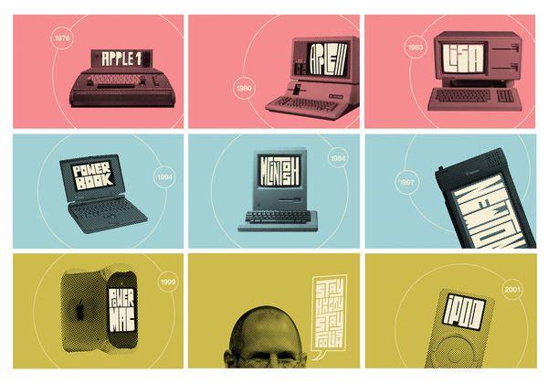 emredurmus 08 postcard designvintage