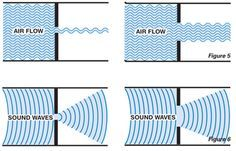 Quiet Wrap Pipe Soundproofing Wrap | Home | Pinterest | Pipes, Adhesive And  Basements
