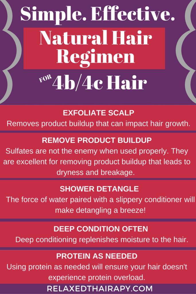 Simple Natural Hair Regimen for Growing 4b/4c Hair Hair