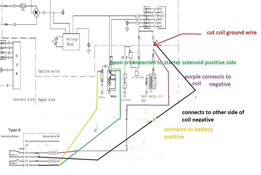 15 Small Engine Starter Generator Wiring Diagram Engine Diagram Wiringg Net Diagram Generation Engineering