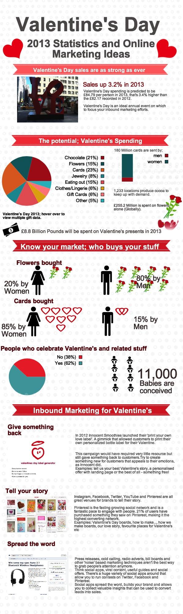 Online-dating-sites für junioren