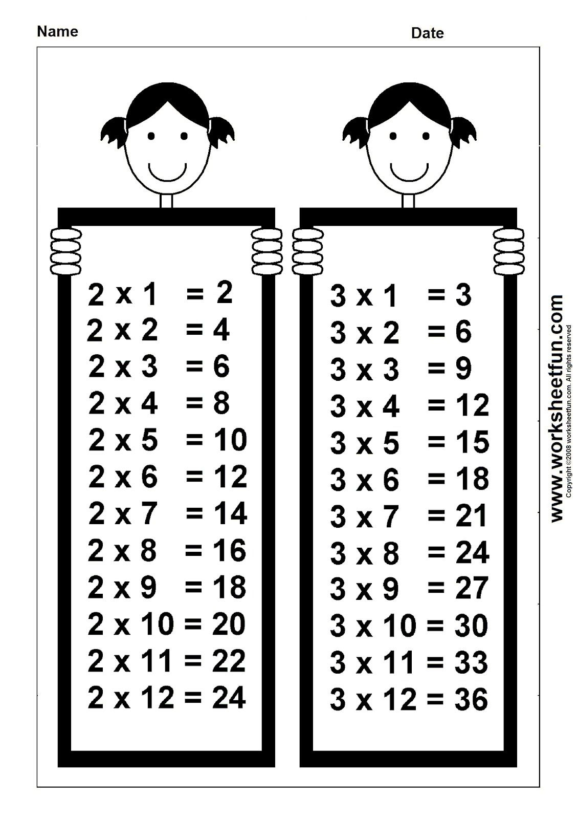 3rd Grade Math multiplication times tables 1\'s Printable | times ...