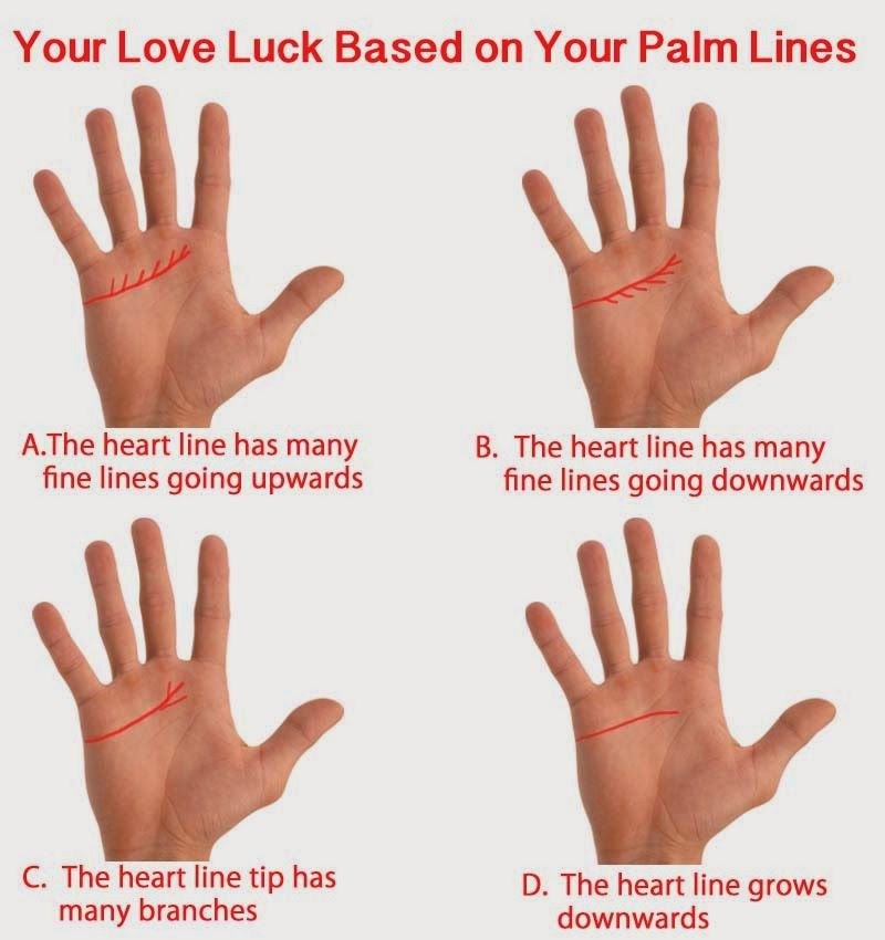 Awesome Quotes: YOUR LOVE LUCK BASED ON YOUR PALM LINES