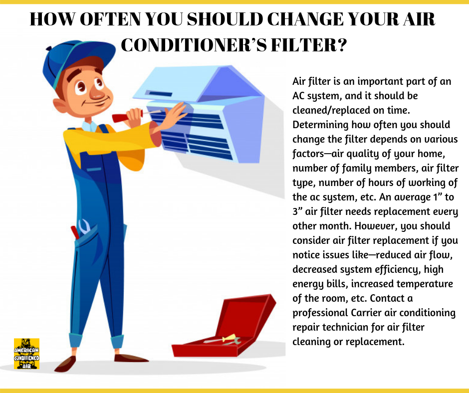 How Often You Should Change Your Air Conditioner S Filter Ac