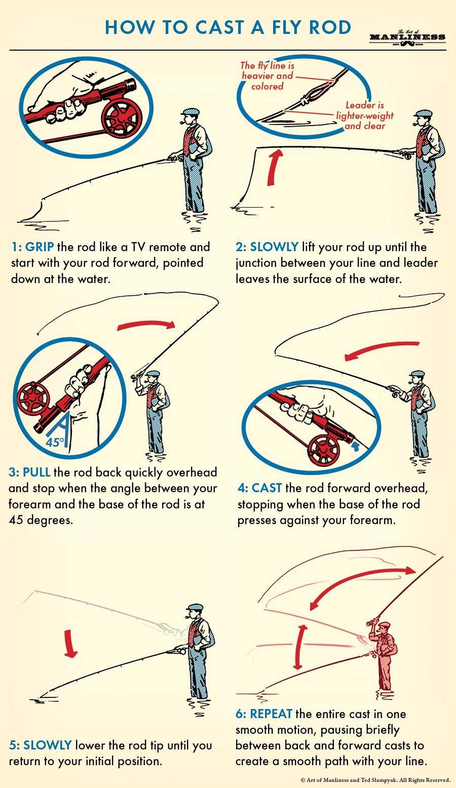 How To Cast A Fly Rod Fly Fishing For Beginners Fly Rods Fly Fishing Tips