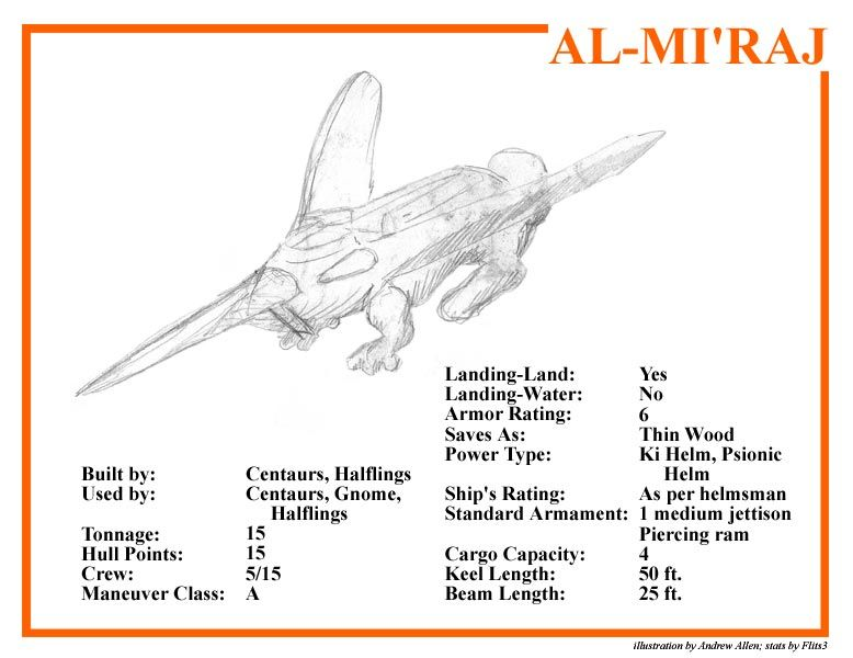 Al-Mi'raj Illustration