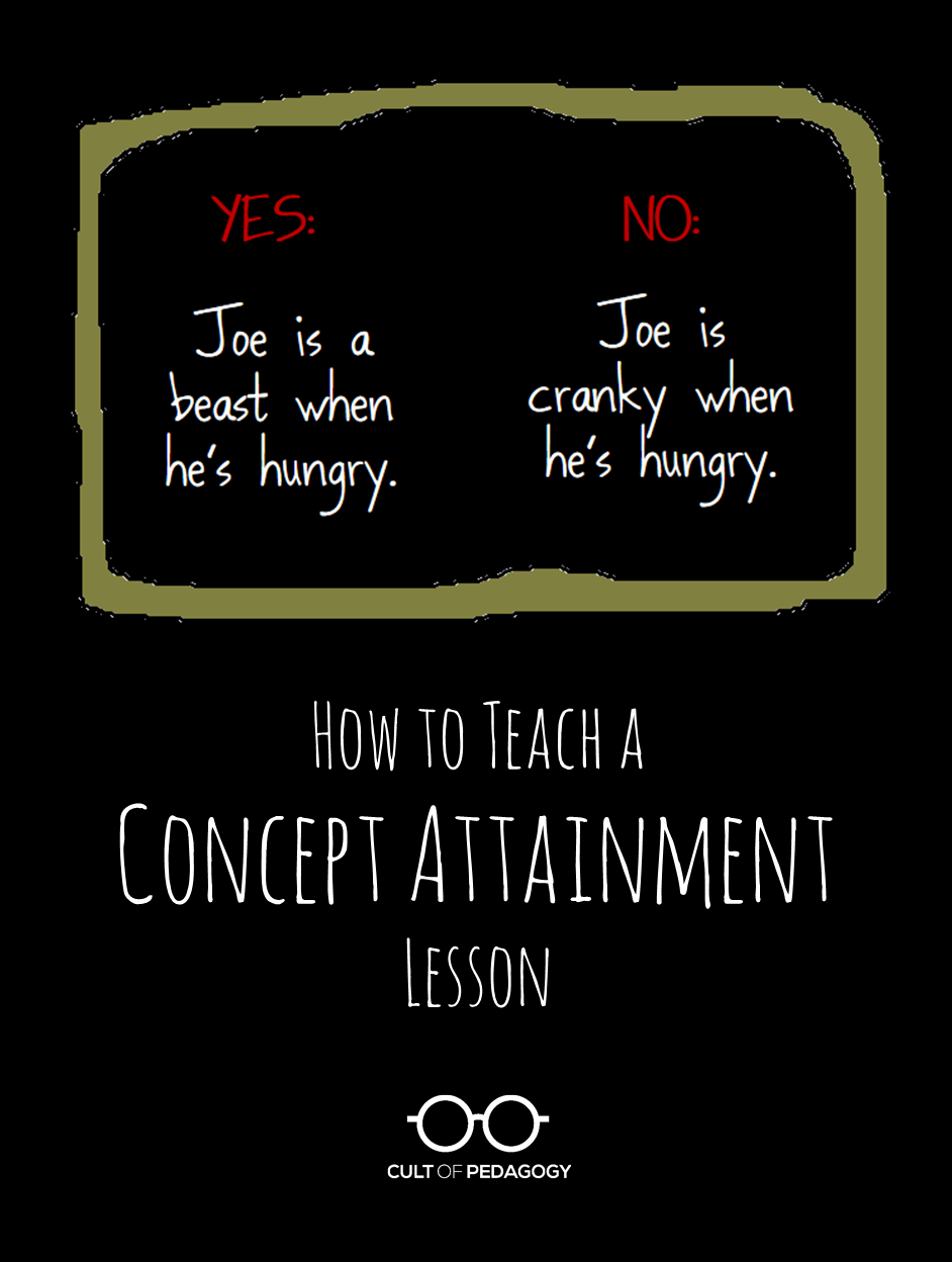 How To Use The Concept Attainment Strategy Students Instructional