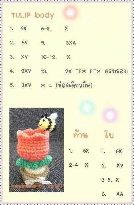 Pin de Nokkapood Tato en amigurumi crochet | Pinterest | Patrones ...