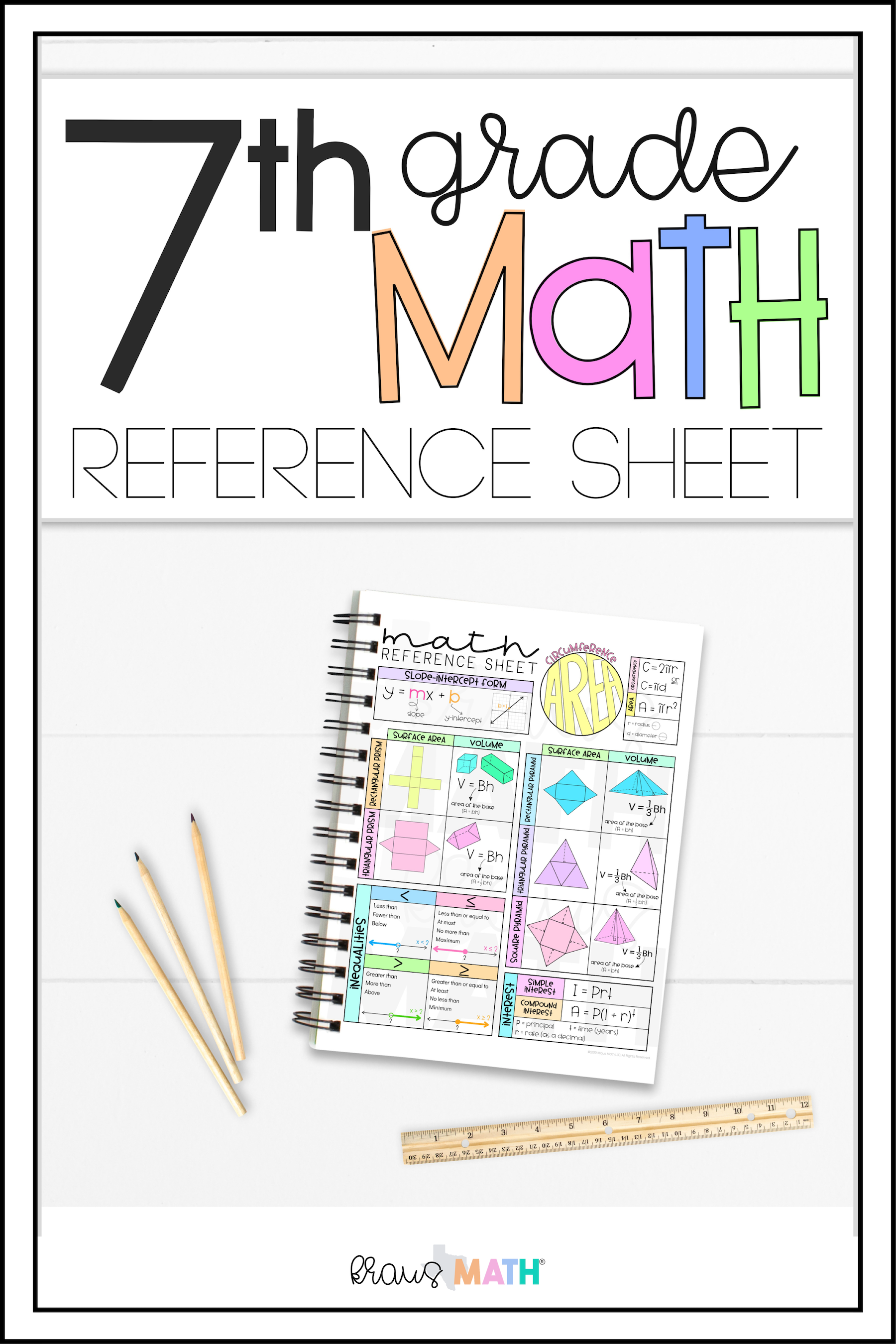 7th Grade Math Reference Sheet   Kraus Math   Math reference sheet [ 2699 x 1800 Pixel ]